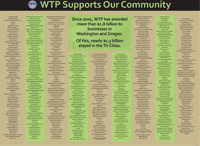 WTP Supports Community